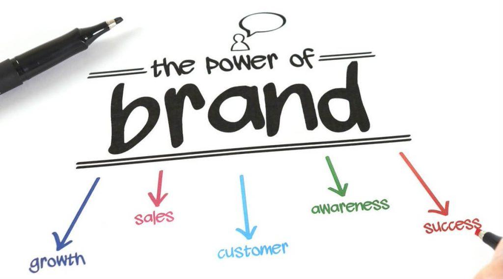 company page branding optimization