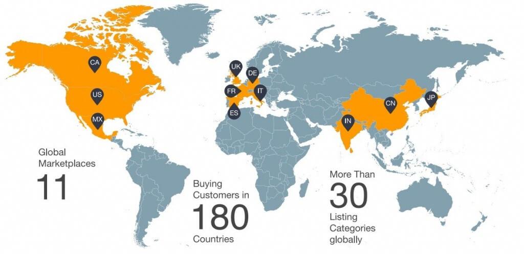 Amazon Global Marketplace 2015