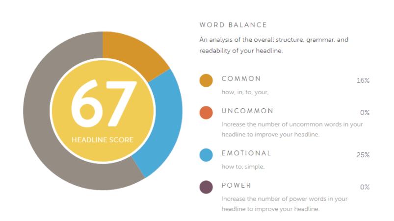 Word Balance