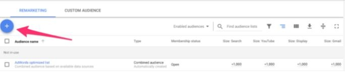 Enhance Marketing Strategy and Remarket Leads Through Gmail Ads