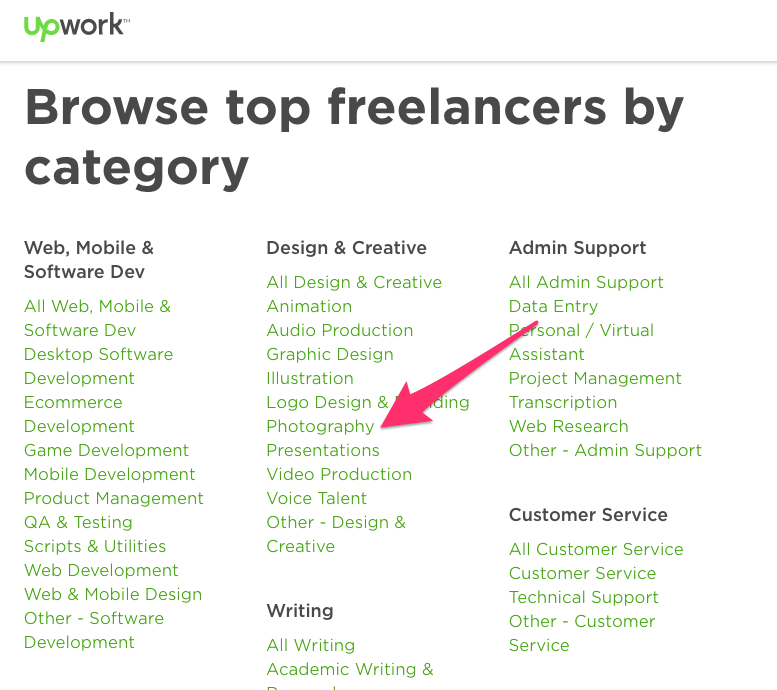 top freelance categories