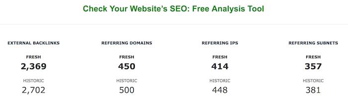 free analysis tool to increase web traffic