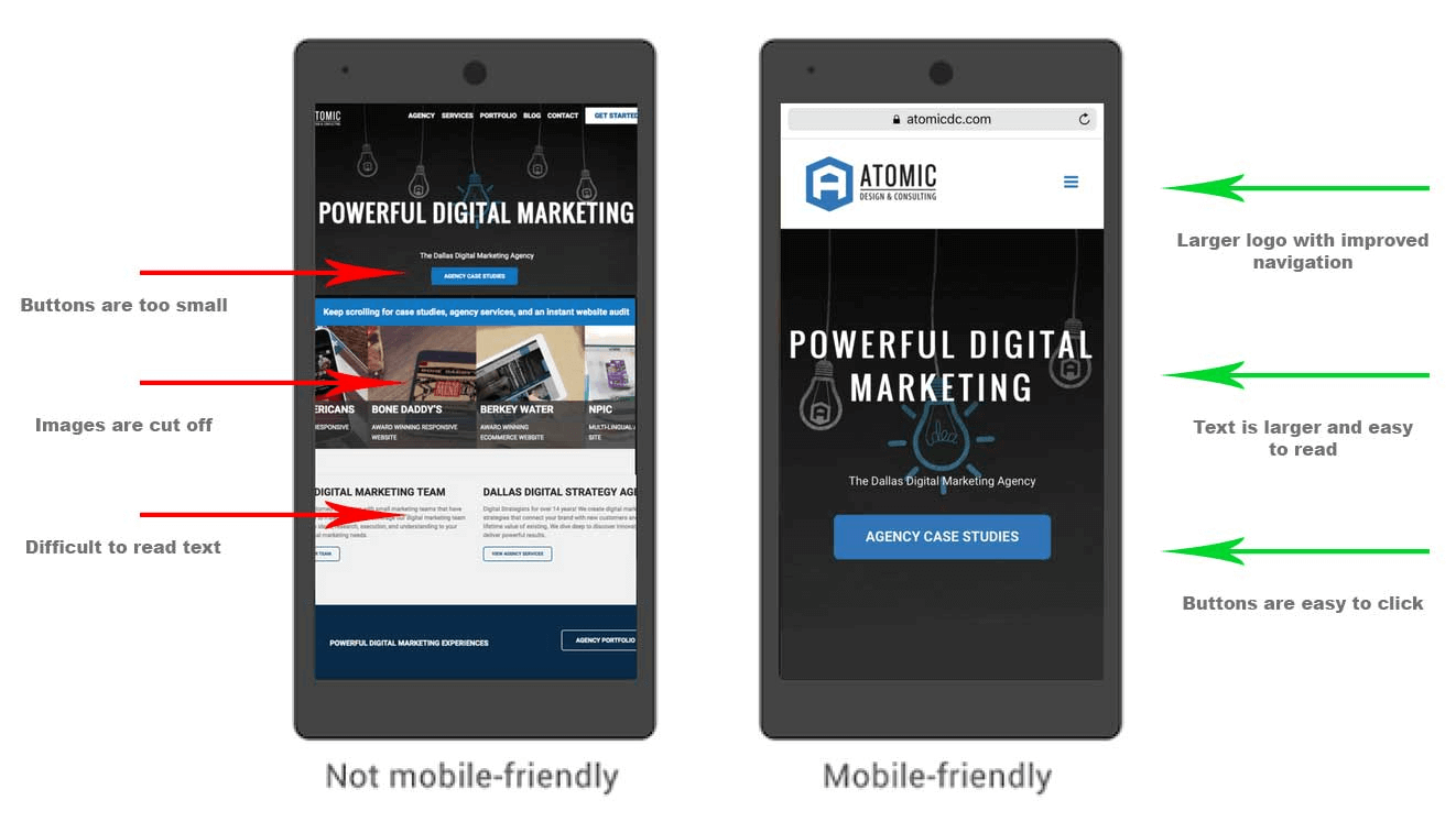 Guide to Leverage Google's Mobile-First Index