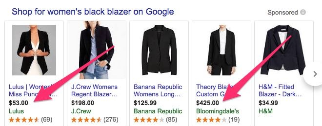 6 Rich Snippets That Will Boost E-Commerce Sales