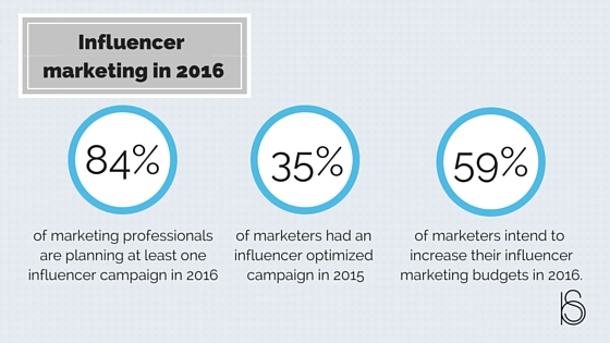 2016 marketing trends from 2014