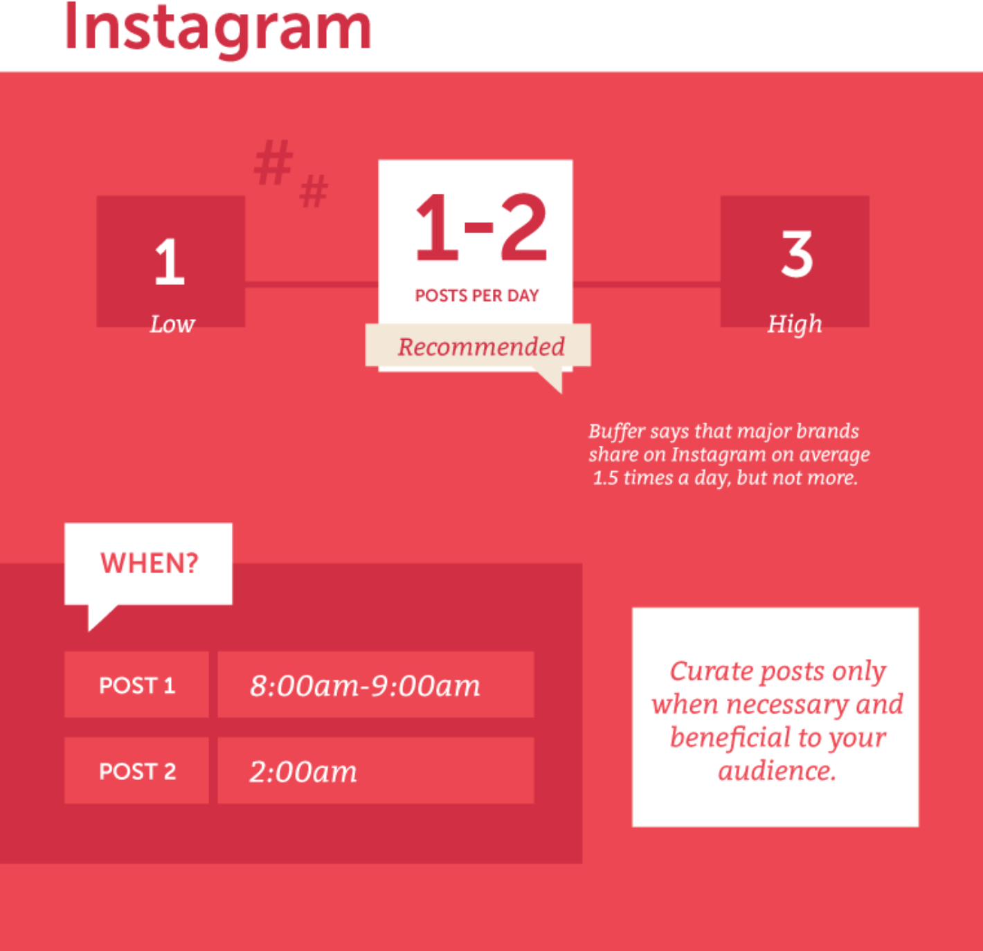 social influencer post per day