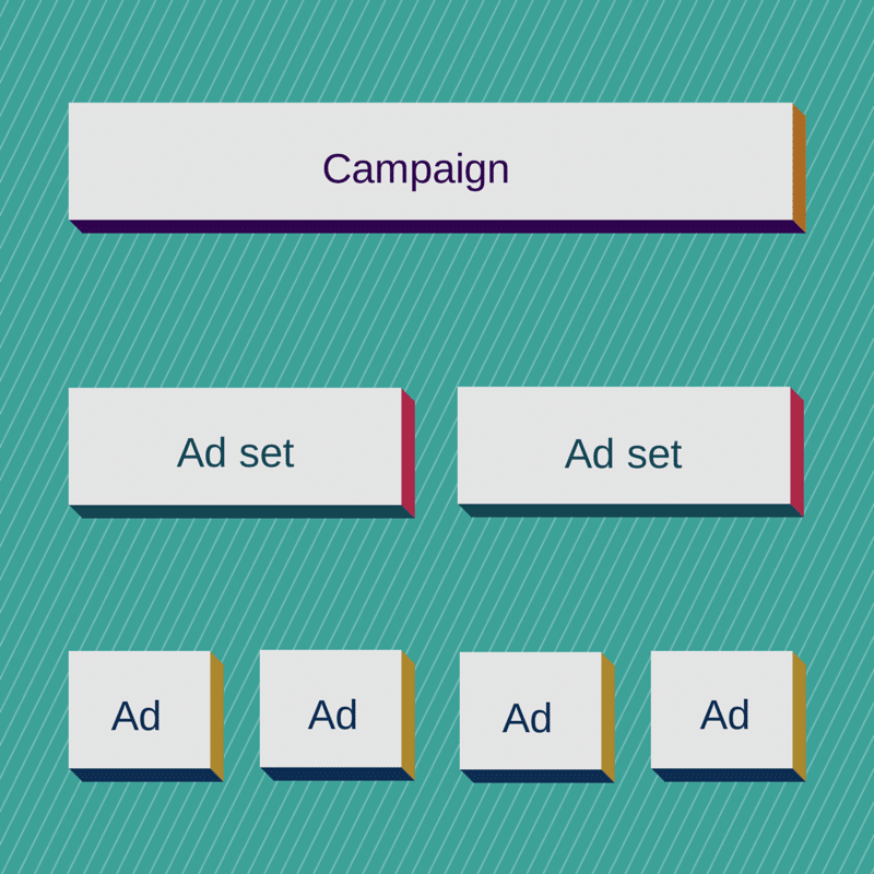 campaigns ads