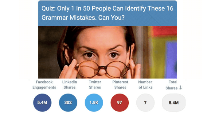 6 Successful Hacks To Make Content Go Viral