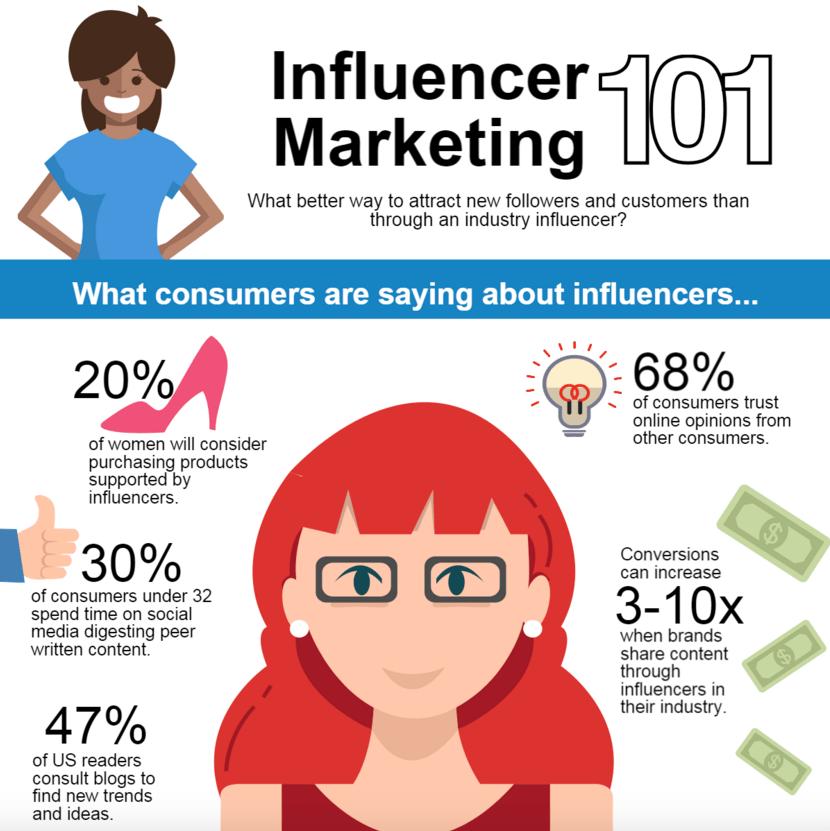 influencer marketing3