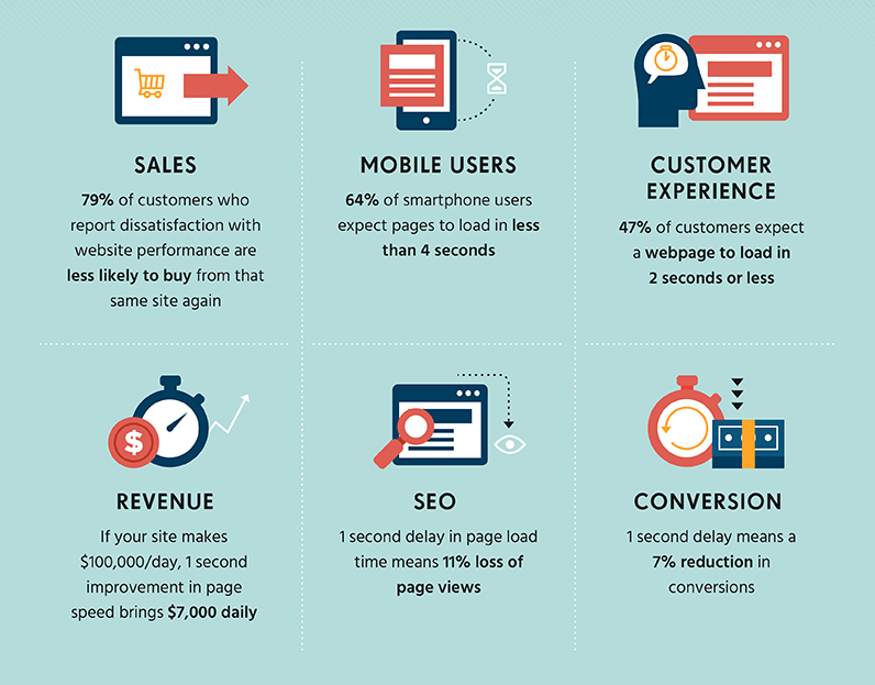 e-commerce sales marketing